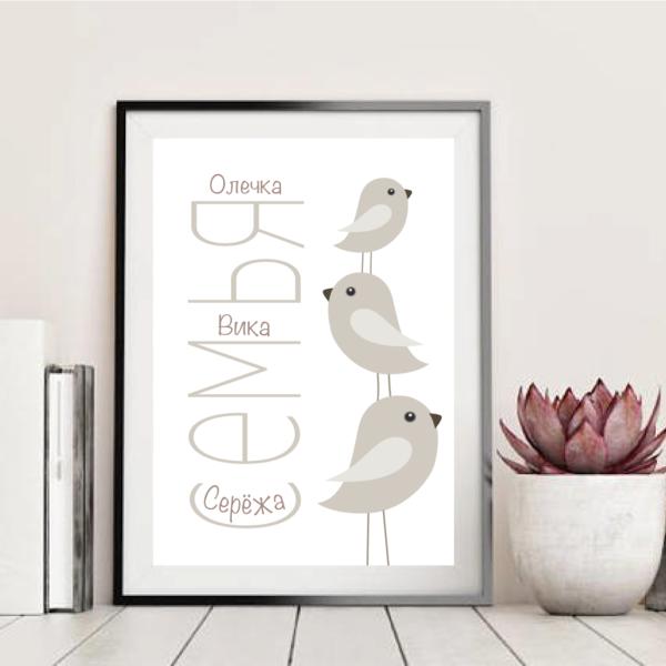 Постер на стену Птички