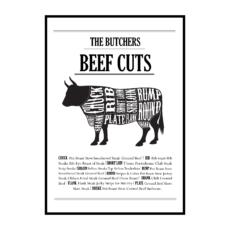 Постер на стену Beef cuts